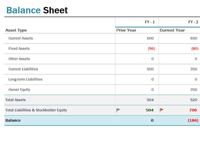 Balance Sheet Template   FreeTemplatesPro